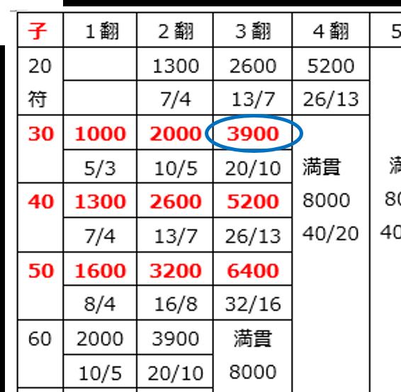 fu-score13