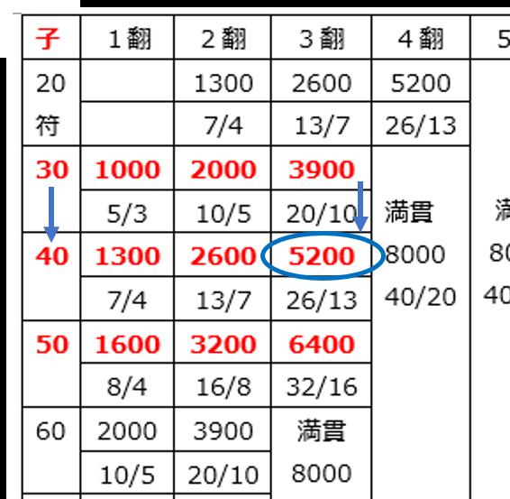 fu-score15