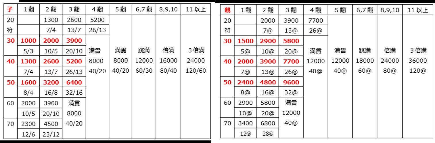 fu-score21