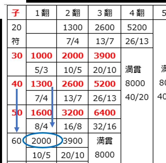 fu-score9
